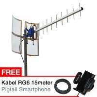 Antena Yagi Penguat Sinyal HP Blackberry Smartphone Yagi TXR 185