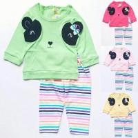 Baju Setelan Anak Cewek Perempuan Panda Celana Legging Garis Pelangi