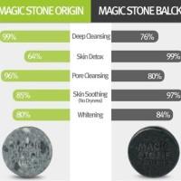Jual April Skin Magic Stone Natural Cleansing Soap 100 gr Murah