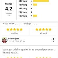 Jual SEGI4 SEGIEMPAT TASSEL GOLD DAYAK HIJAB JILBAB KERUDUNG TASEL Murah