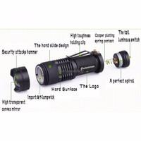 Jual RTHSHOP!! Senter Police Pocketman Senter LED Flashlight 2000 Lumens Wa Murah
