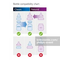 Philips Avent 2 Natural Bottles 260ml with Slow Flow Nipple T2909