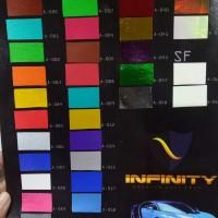 Sticker Wrapping Brushed Metalic (BM) /Metalic Paint Matte (MPM) meter