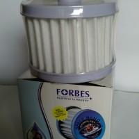 Nectar Catridge Filter Forbes