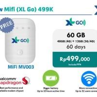 Jual Mifi modem Wifi 4G Xl Go mobile movimax MV003 Murah