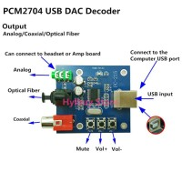 PCM2704 USB DAC to S/PDIF and Headphone Amplifier - SPDIF