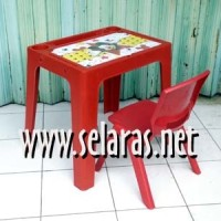 harga 1 Kursi Anak Plastik Ok305 Set 1 Meja Okt Olymplast Merah Tokopedia.com