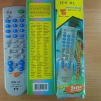 Remote TV Multifungsi + Lampu LED/ Remot TV All in 1 Untuk Semua Merk