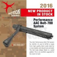 KJW M700 Bolt Action Army AAC Bolt M700 HIgh Perform System