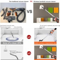 Jual Vacuum Cleaners portable wireless cyclone vacum cleaner/Mini Handheld Murah