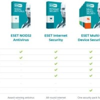 Jual Antivirus ESET Smart Security Premium 10 1 PC 2 Tahun Murah