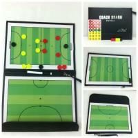 Papan Strategi Futsal Magnetik