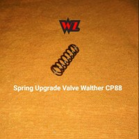 spring Upgrade Valve Walther CP88