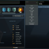 ID Dota 2 Solo MMR 5000 Party MMR 4500