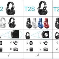 Jual Bluedio T2  Headset Turbine Hurricane Stereo Bluetooth 4.1 Headphone Murah