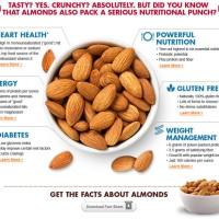(Diskon) Almond (1KG)