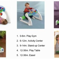 Little Tikes 5 in 1 Adjustable Gym T1310