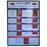 PAPAN KURS BANK BTN / EXCHANGE RATE BTN