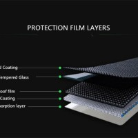 Trendy Tempered Glass Lenovo S930 - Anti Gores Kaca Anti Shatter Scre