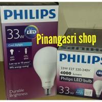 Harga Lampu Led Philip DaftarHarga.Pw