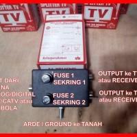 ANTIPETIR TV (PENGAMAN TV DARI PETIR / INDUKSI TEGANGAN TINGGI)