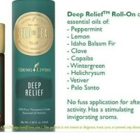 Deep Relief Roll On 10ml