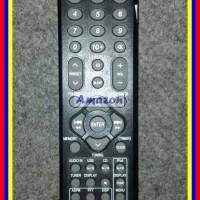 Remot Remote Compo Audio System Sharp Rrmcga292Awsa Ori Original