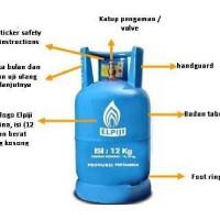Tabung Gas LPG 12Kg + isi - Segel (Gojek/Grab Instant Courier Only)