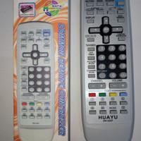 Remote TV Jvc
