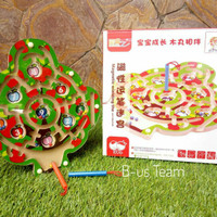 Mainan Anak : Magnetic wielding the pen labyrinth (fruit trees)