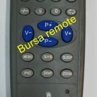 Harga remote tv tabung china 54z4   antitipu.com