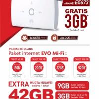 HUAWEI MIFI E5673 Speed 4G LTE Bundling Smartfren 42GB 1 Tahun