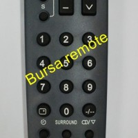 REMOTE TV TABUNG PANASONIC 2150 - GROSIR