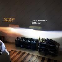 Lampu Mobil CREE XHP70 XHP 70 Fortuner new (2010 – sekarang) H11