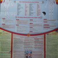 Poster Panduan Praktis Pengobatan Bekam