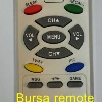 REMOTE TV TABUNG FUJITEX 6EG-21 - GROSIR