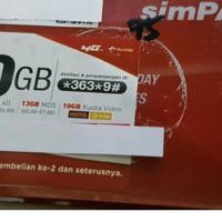Kartu perdana kuota Telkomsel murah