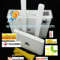 Modem Router wireless wifi + Slote SIM Card 3G 4G Online CCTV