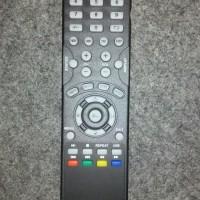 (Murah) REMOT/REMOTE TV LED COOCAA/COCAA/COCOA 32E20W KW