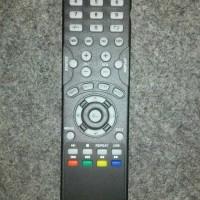 (Dijamin) REMOT/REMOTE TV COCOA / COOCAA / COCAA LED 32E20W 32E21W