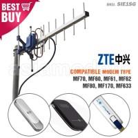 Antena Yagi TXR145 For Modem ZTE MF70 MF60 MF61 MF62 MF170 MF633 MF669