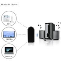 Bluetooth Transmitter BT-4