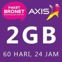 PAKET INTERNET AXIS BRONET 2GB