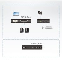 KVM - Aten - 2-Port USB DVI/Audio Slim KVM Switch CS72D