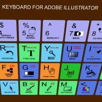 Jual Illustrator Cs shortcut Keyboard Sticker Murah