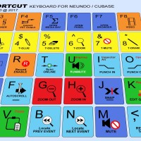 Jual Neundo / Cubase Shortcut keyboard sticker Murah