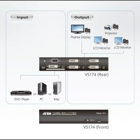 KVM Switches - Aten - 4-Port DVI Dual Link/Audio Splitter VS174