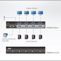 KVM Switches - Aten - 4x4 VGA/Audio Matrix Switch VM0404