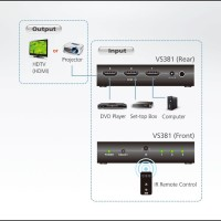 KVM Switches - Aten - 3-Port HDMI Switch VS381
