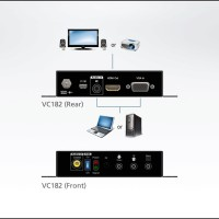 KVM - Aten - VGA/Audio to HDMI Converter VC182